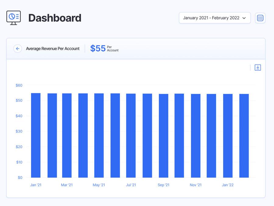 average revenue per user - financial metrics