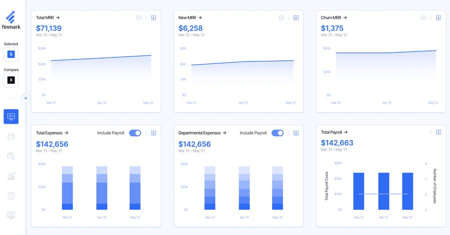 finmark financial model dashboard