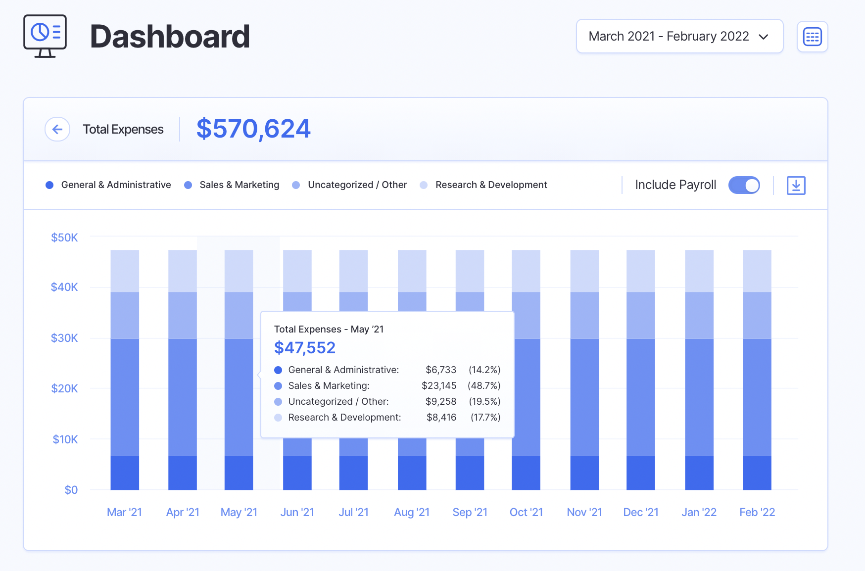 total expenses - finmark dashboard