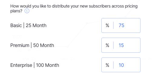 revenue driver customer distribution