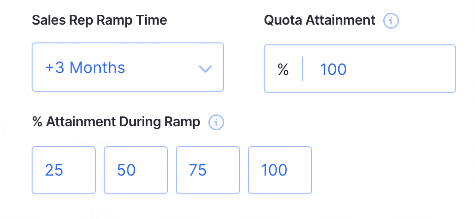 sales ramp time and quota