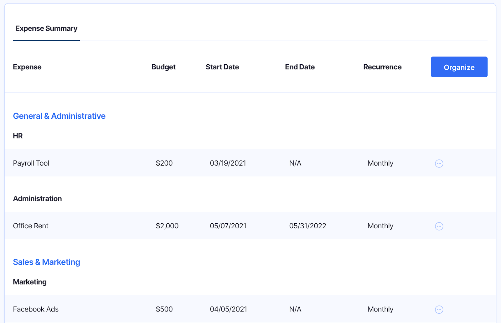 track startup expenses