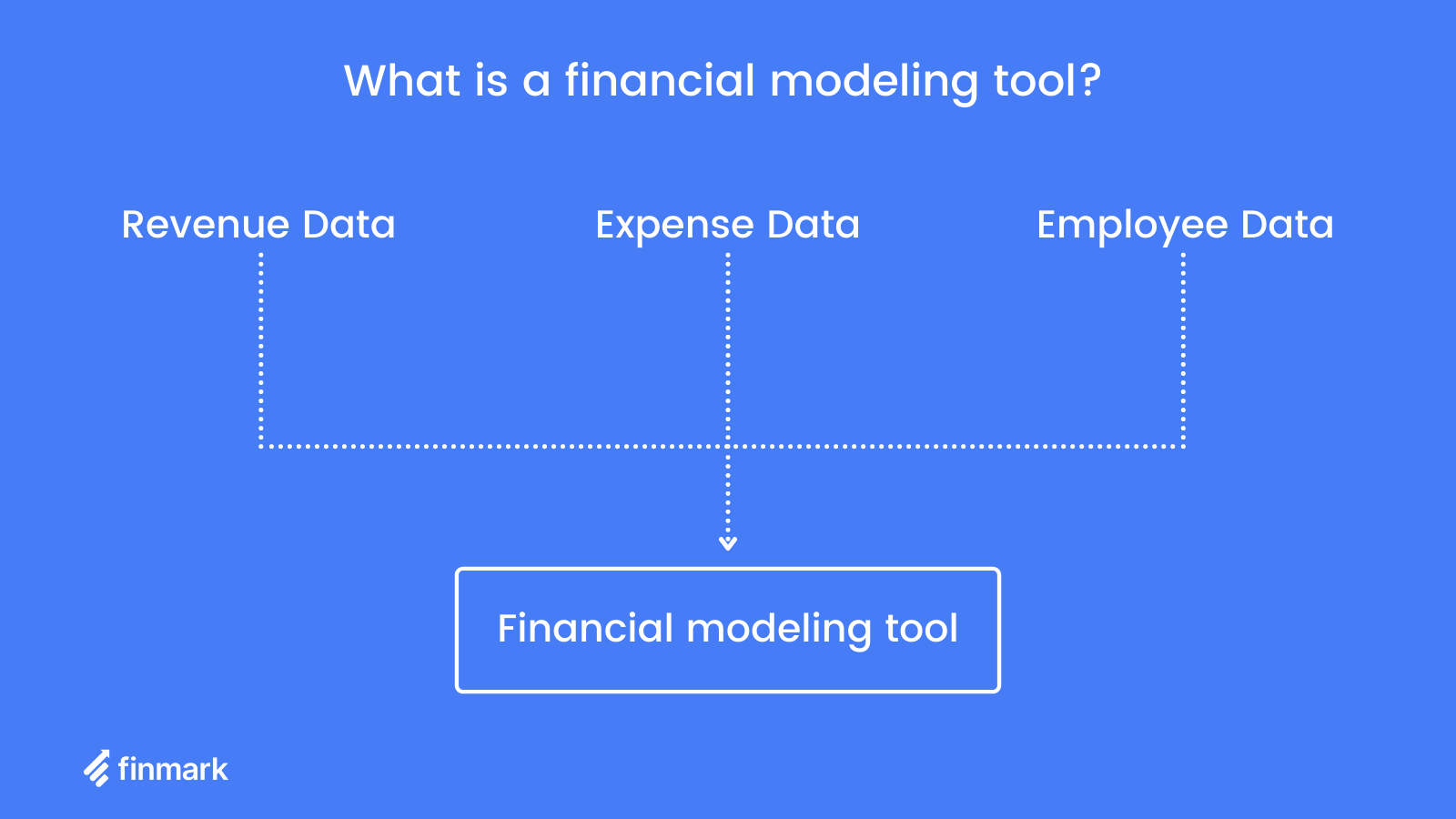 what is a financial modeling tool