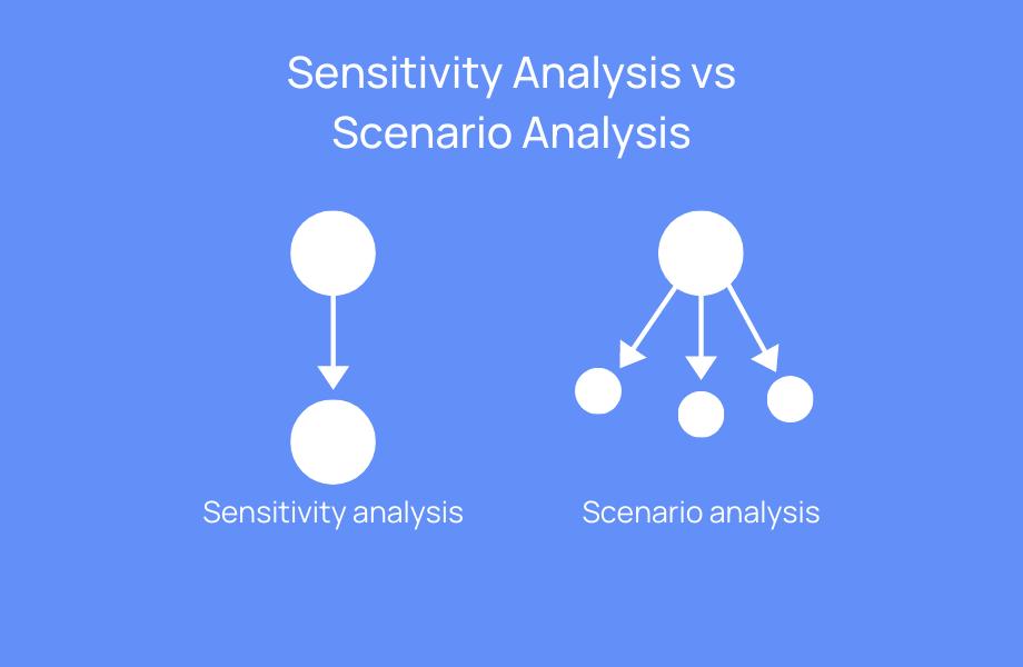 Sensitivity Analysis vs Scenario Analysis