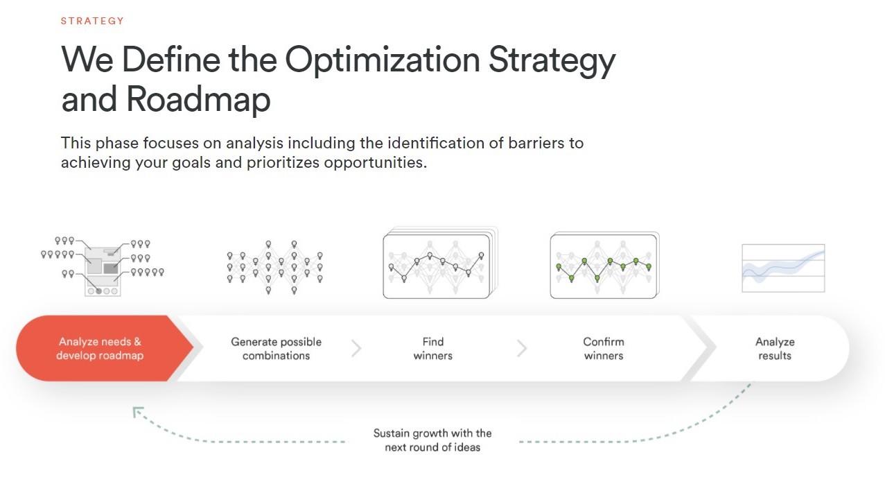 evolve revenue stream