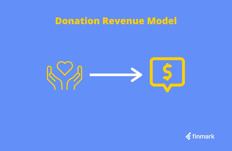 Donation Revenue Model