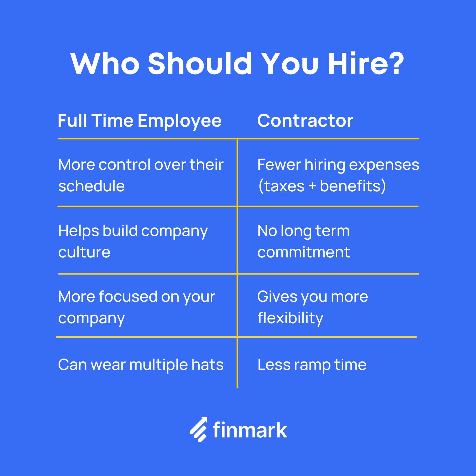 hiring employees vs contractors